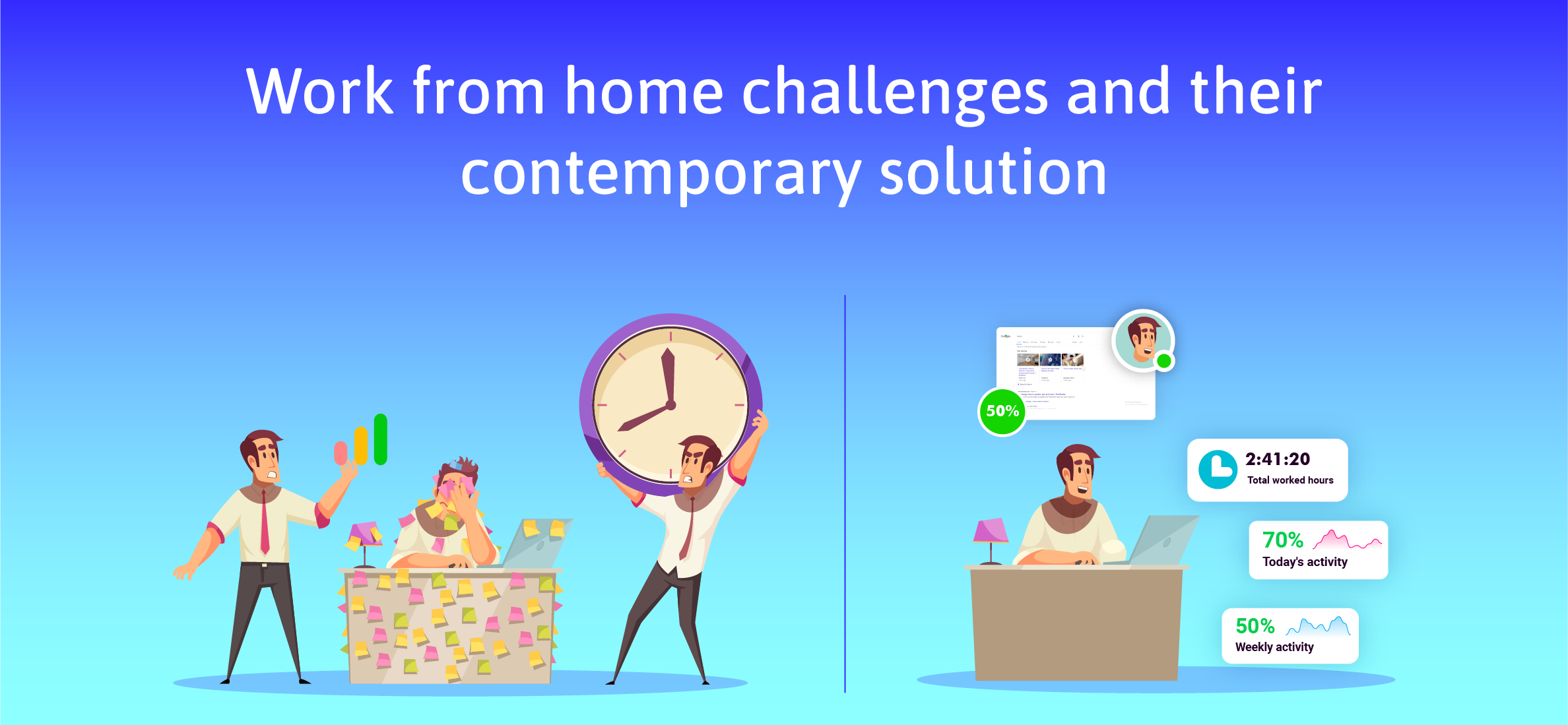 Work from home challenges and their solution