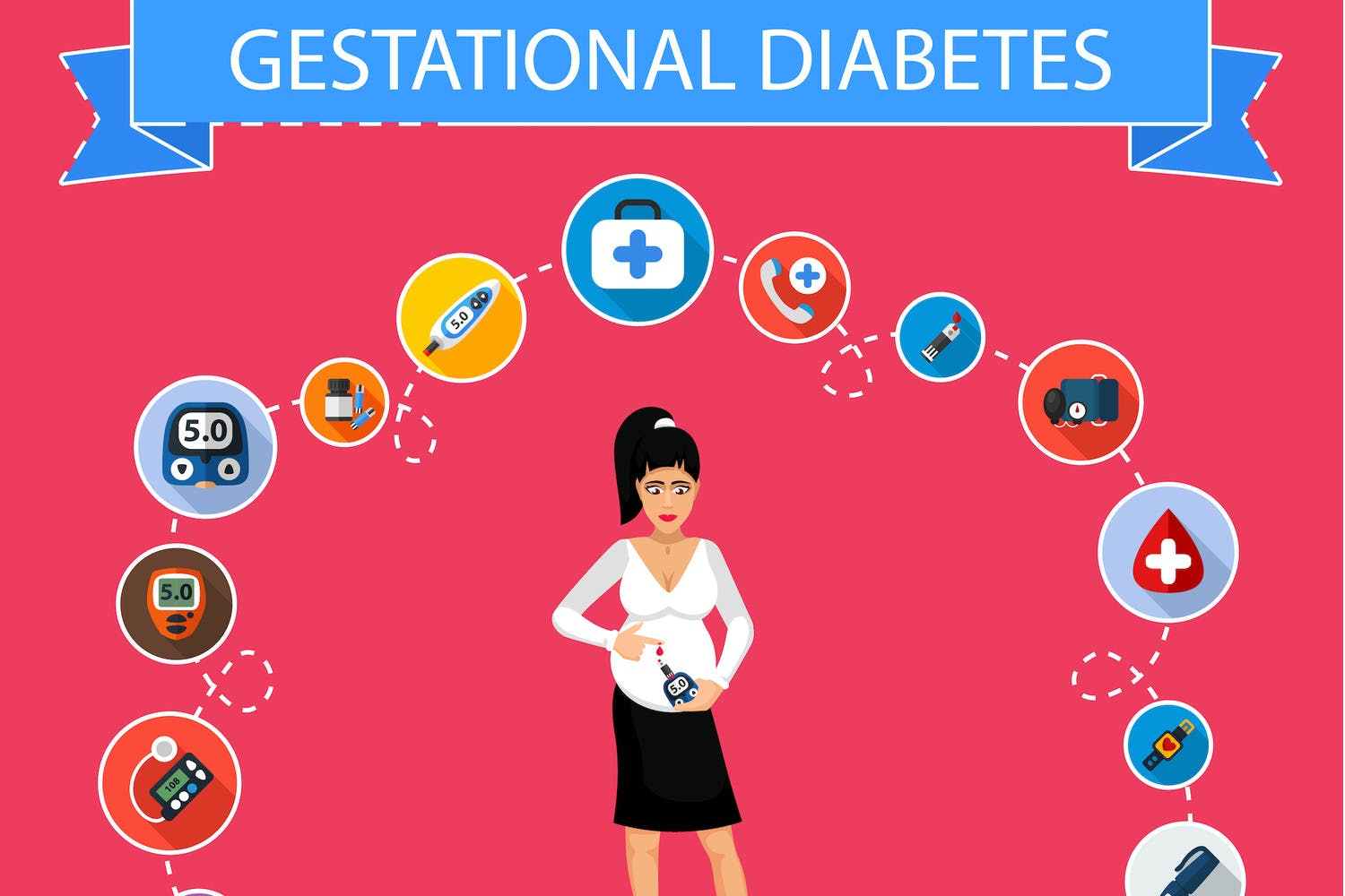Important things to know about Gestational diabetes